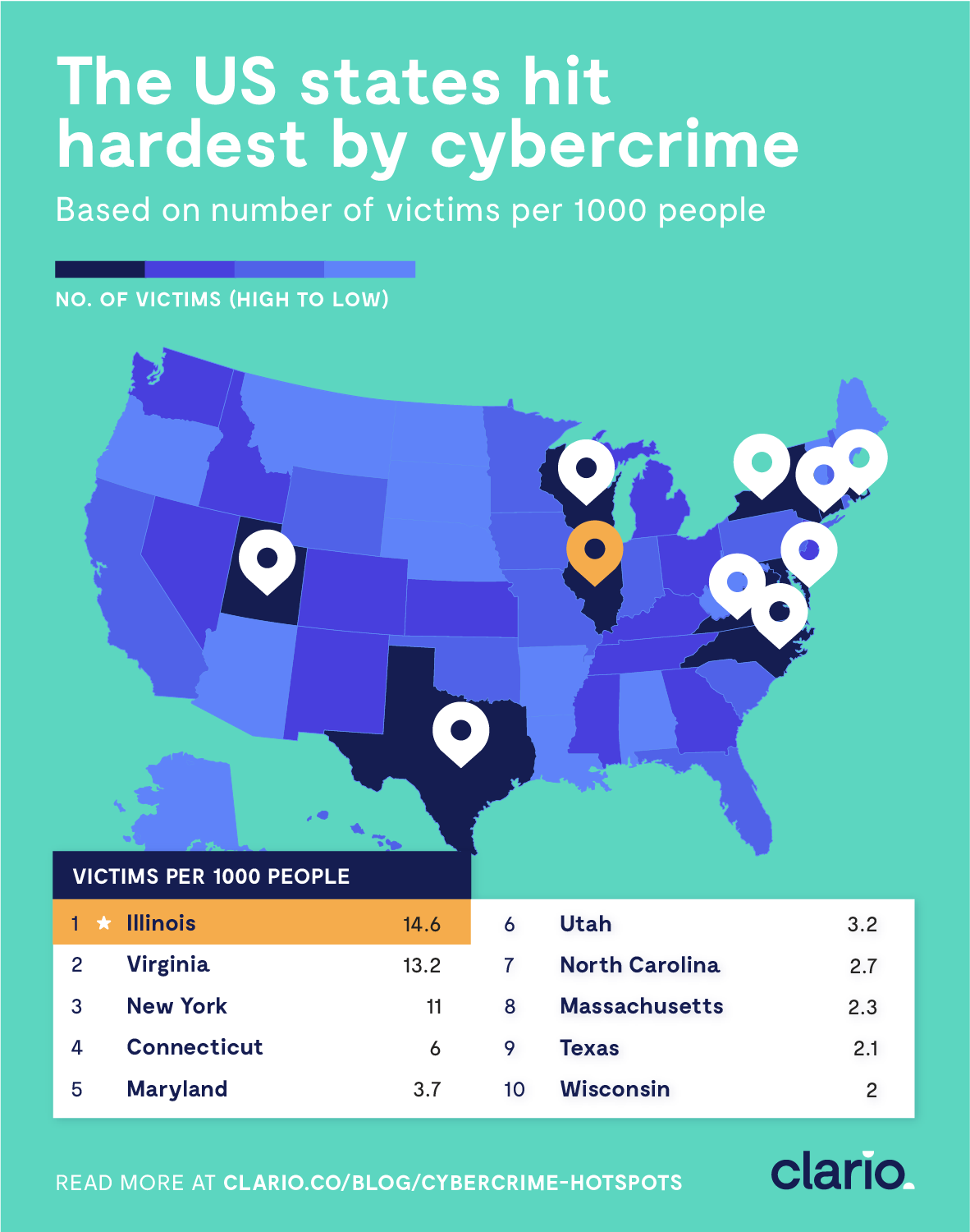 the US states hit hardest by cybercrime