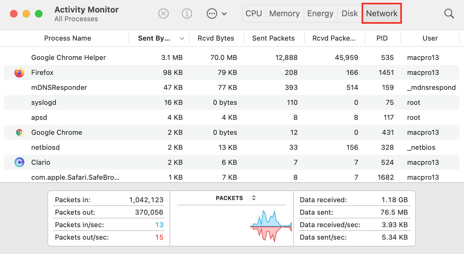 network traffic monitoring on Mac